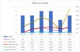 Training Walks :: February Summary