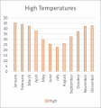 Weather Statistics: Kapunda
